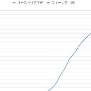 コロナ逡巡日記⑥ (3月30日~4月5日)