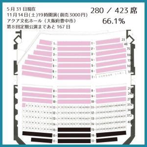 定期公演のチケットは終売いたしました(#^.^#)