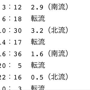 第20戦 連続爆釣ポイントを捨てる!!