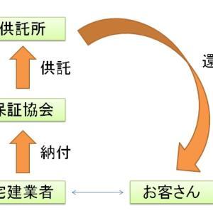 保証協会の勉強法