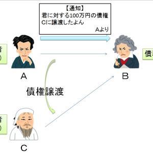 【質問への解答】債権譲渡