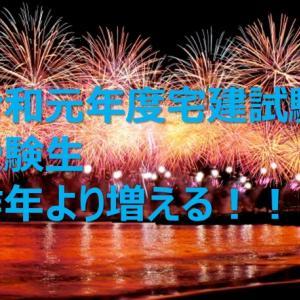 宅建試験インターネット申込受付状況【速報】