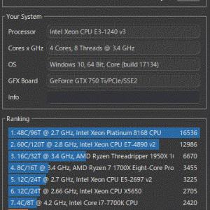 パソコンパワーアップするよー。GA-H81M-D3Vにコアi7は高いからXeonだ!