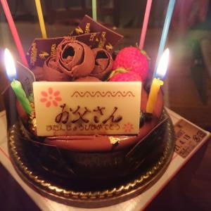 俺の誕生日