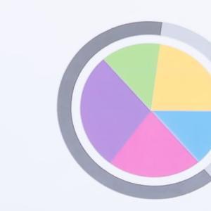 ブログ/サイト関連作業の時間内訳(半年間)