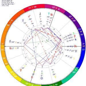 【秋分の日】エネルギーが陰転(ここから3ヶ月) 意識していくテーマはやっぱり蟹座