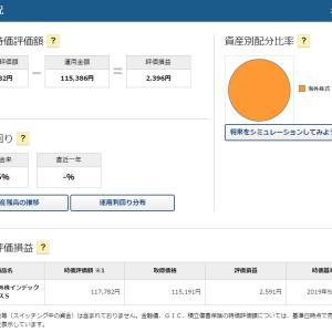 企業型確定拠出年金(みずほ信託外株インデックスS)2019年9月6日投資状況