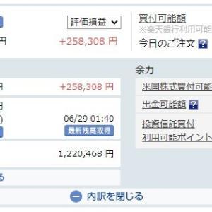 つみたてNISA eMAXIS Slim 米国株式(S&P500)【2021年7月21日購入実績】