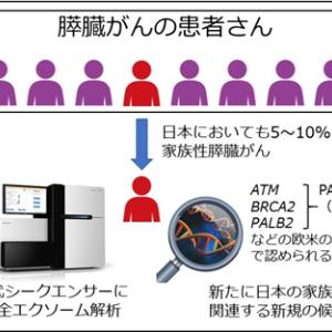 日本人の家族性膵がんの遺伝子を特定