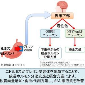 がん悪液質の治療薬が承認