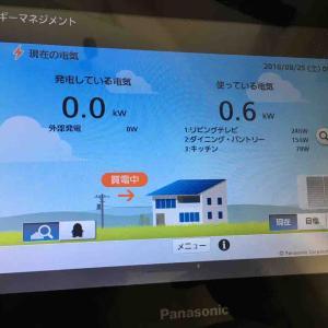 HEMSの仮設定と家の消費電力