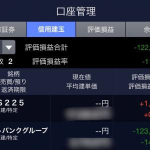 株で60万円損しました!対象銘柄等大公開!