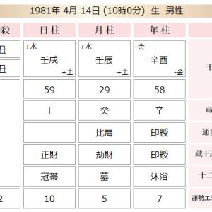 小泉進次郎さんの命式。やっぱりただモノではないよね。