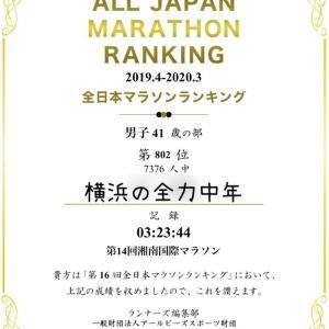 マラソン3年生。全日本マラソンランキングは、802位。