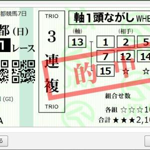 菊花賞(GⅠ)結果 重賞4連続馬券的中!