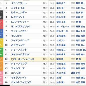 神戸新聞杯(GⅡ)枠順とポイント