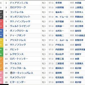 菊花賞(GⅠ)枠順とポイント