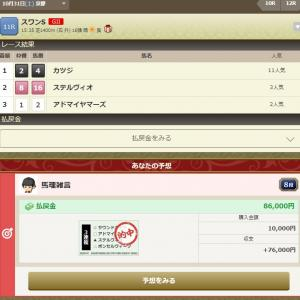 netkeiba 俺プロ 7段降段後、再び8段昇格!