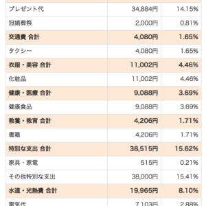 9月の家計簿