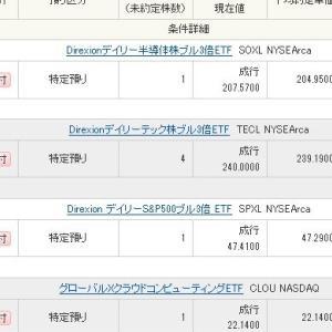 レバレッジETFのTECLを4口 SOXL1口 SPXL1口 CLOU1口 13万円買増!!