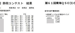 2021年東海/静岡コンテスト結果