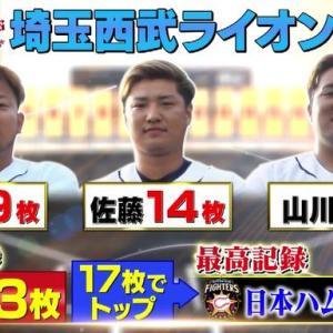 西武山川組、体育会TVの的当て暫定1位!