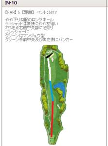 そばの名産地山形県大石田町でゴルフ 4