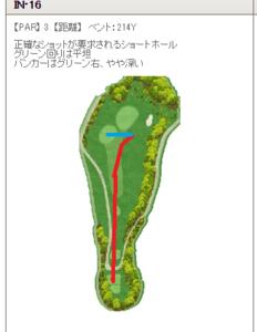そばの名産地山形県大石田町でゴルフ 6
