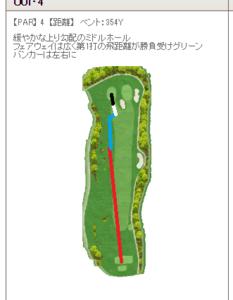 そばの名産地山形県大石田町でゴルフ 8