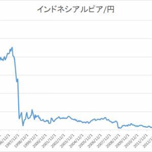 maneoからsamurai証券ファンドの募集メールは投資家心理を逆なででしょう。今回投資はパス