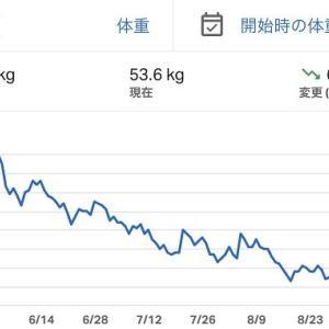 55.8kg(開始後、129日目)−6.2kg☆ガマン!ガマン!