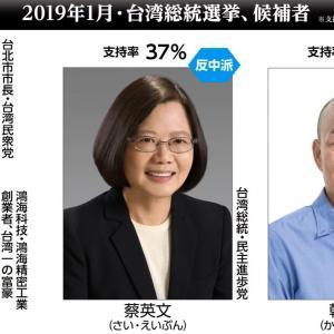 11月上旬号 藤井厳喜の「ワールド・フォーキャスト」> ペンス副大統領、第2回反中演説と台湾