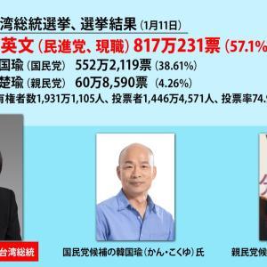 20年1月下旬号】藤井厳喜の「ワールド・フォーキャスト」>台湾選挙の裏側