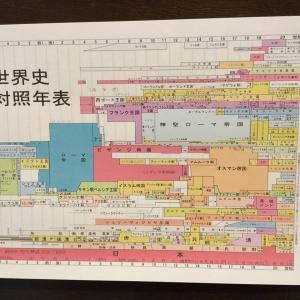 御寮織by紋屋井関 ㊗️令和🎌宮廷の織物展のお知らせ