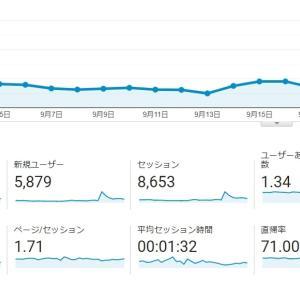 ブログ村ありがとう。あと9月のブログPVは2万でした。