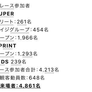 スパルタンレース SUPER in東京ドイツ村|レース結果発表