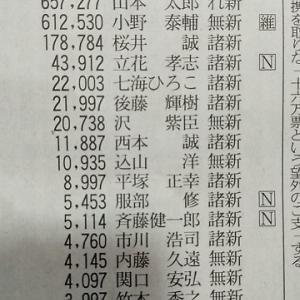 都知事選と山本太郎