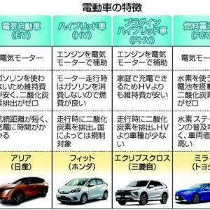 普及進まぬEV 海外に遅れ、課題多く―需要喚起へ新型車