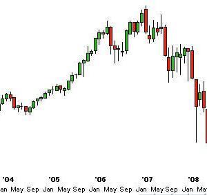 株価は投資家へメッセージを伝えている