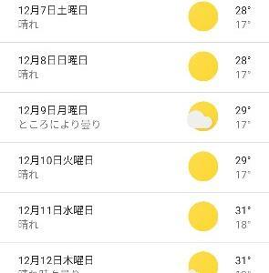 バンコクで「寒い!」って言える日
