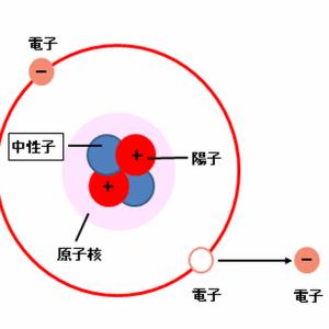 プラズマは空気中にいるコロナウイルスをどうやって退治するのか。