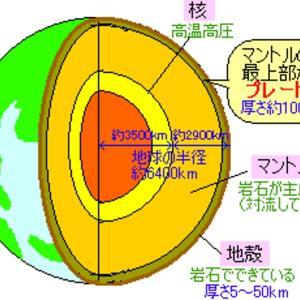 深発地震について