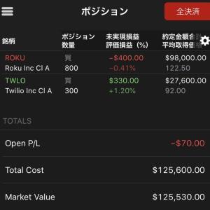 ROKUとTWLOの株を購入 2019.11.9