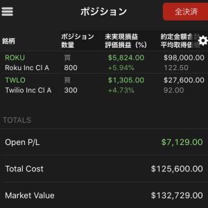 ROKUとTWLO 株価反発してくれた ひとまず第一関門突破 2019.11.12