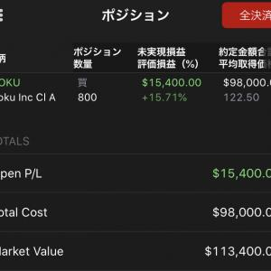 TWLO残りの35株売却 その後株価上がったけどこういうのは仕方ない 2019.11.14