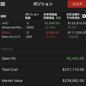$AMDは何とかプラスに $ROKUは大丈夫か? 20191220