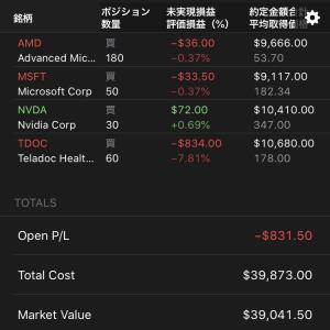 $NVDAと$AMDを約100万円ずつ購入 2020.5.27