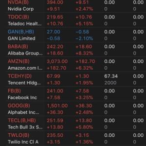アマゾン株価が3000ドルを余裕超え $LVGOを買い損ねた  2020.7.7