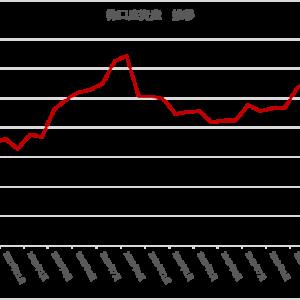 資産額を2年ぶりに更新 しかし元本の差に愕然! 2020.8.24