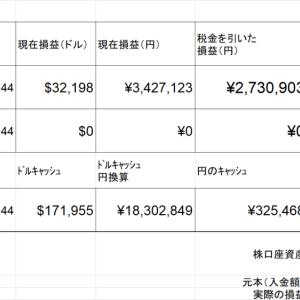 $RKTを5000株全て売却 $NIOが新高値 2020.8.26